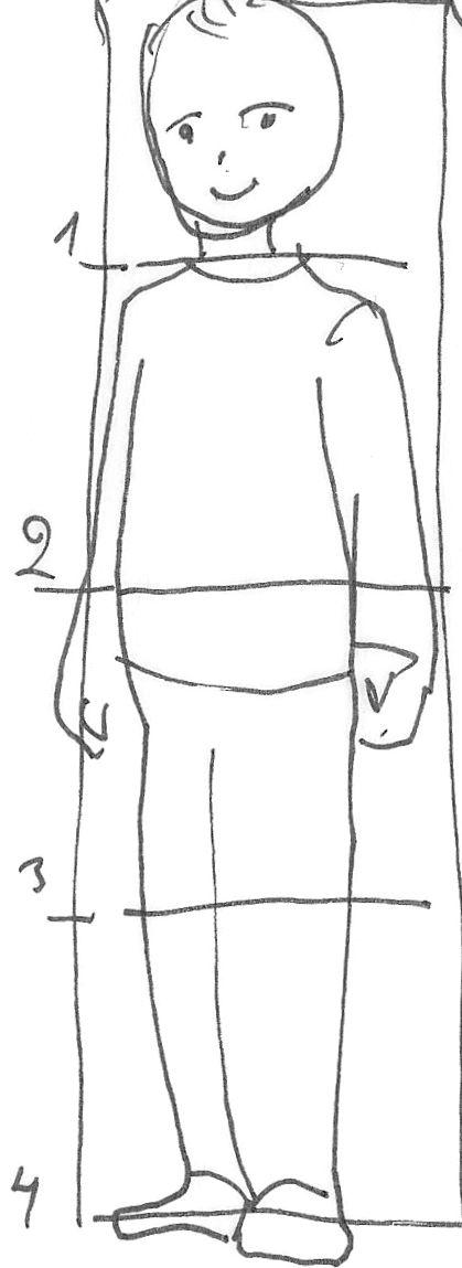 rita människor proportioner